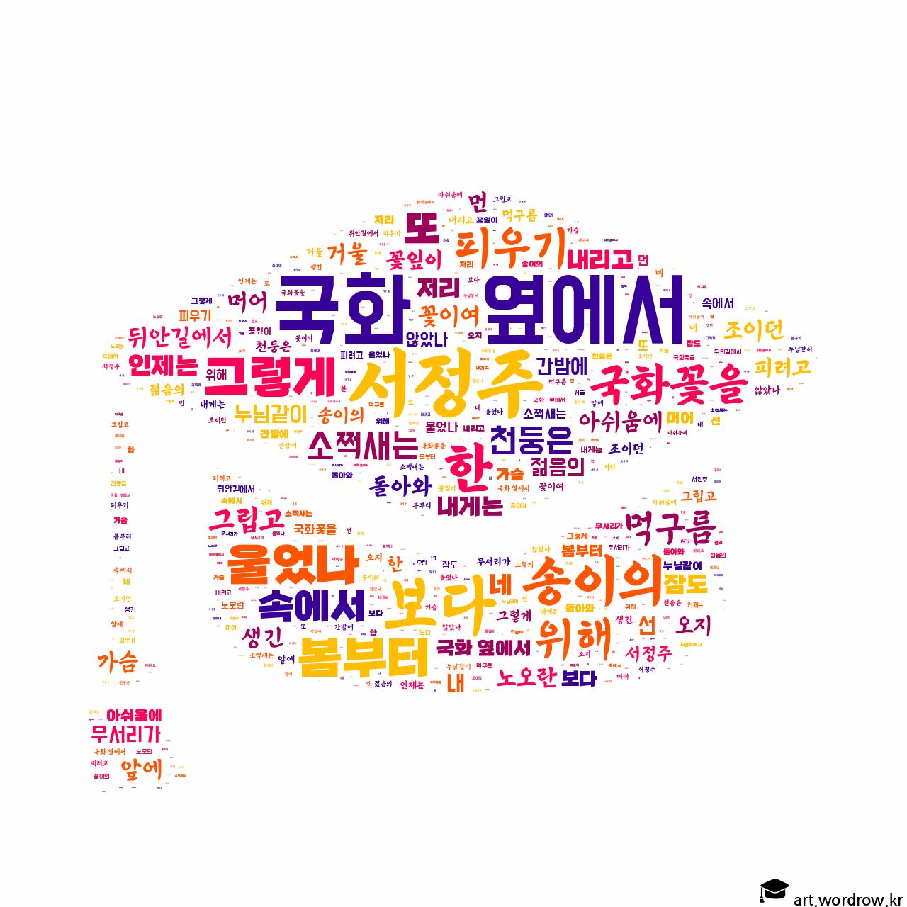 워드 아트: 국화 옆에서 [서정주]-62